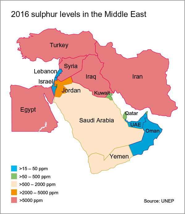 Infineum Insight | Middle East trends