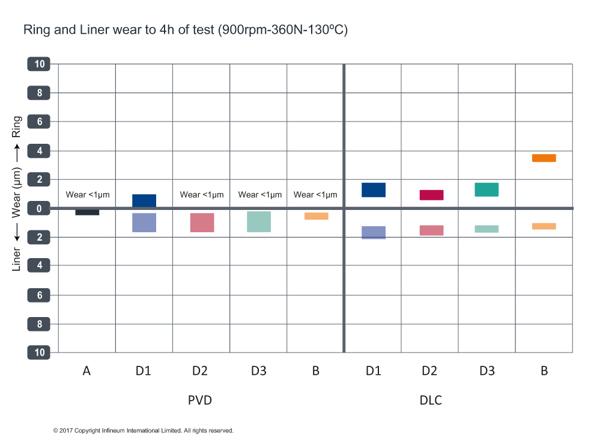 Infineum Insight | Structural superlubricity